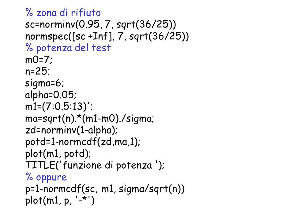 % zona di rifiuto sc=norminv(0.95, 7, sqrt(36/25)) normspec([sc +Inf], 7, sqrt(36/25)) % potenza del test.